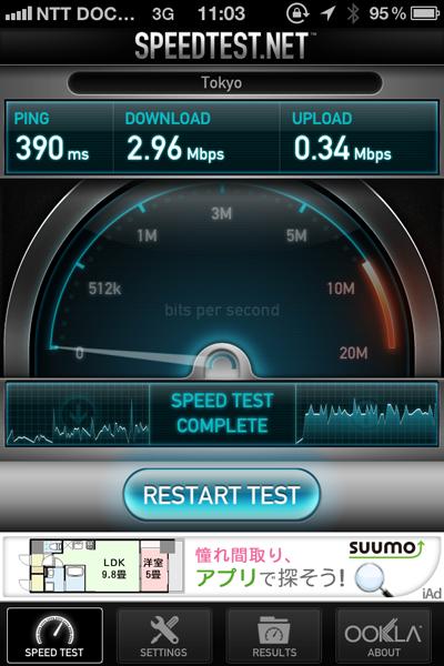 iPhone4S 3G